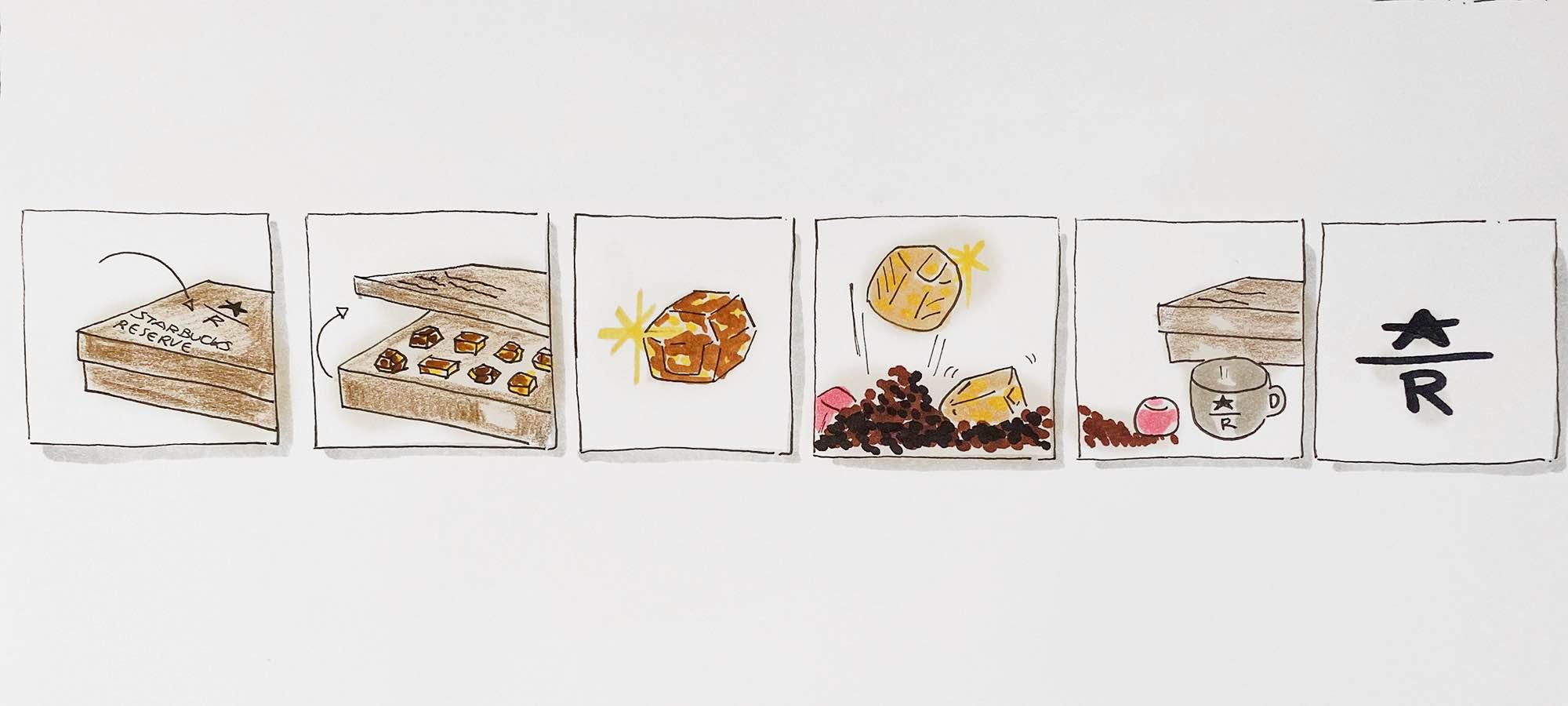 Storyboard Starbucks | WOWfood | www.wowfood.it